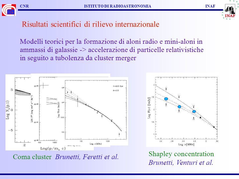 CNR ISTITUTO DI RADIOASTRONOMIA INAF Risultati scientifici di rilievo internazionale Modelli teorici per la formazione di aloni radio e mini-aloni in ammassi di galassie -> accelerazione di particelle relativistiche in seguito a tubolenza da cluster merger Coma cluster Brunetti, Feretti et al.