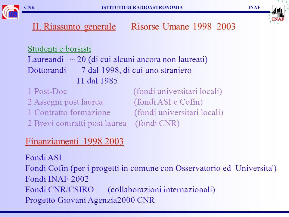 CNR ISTITUTO DI RADIOASTRONOMIA INAF II. Riassunto generale Risorse Umane 1998 2003 Studenti e borsisti Laureandi ~ 20 (di cui alcuni ancora non laure