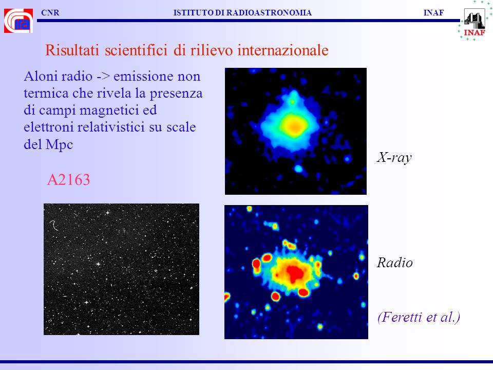 CNR ISTITUTO DI RADIOASTRONOMIA INAF Risultati scientifici di rilievo internazionale Aloni radio -> emissione non termica che rivela la presenza di campi magnetici ed elettroni relativistici su scale del Mpc A2163 X-ray Radio (Feretti et al.)