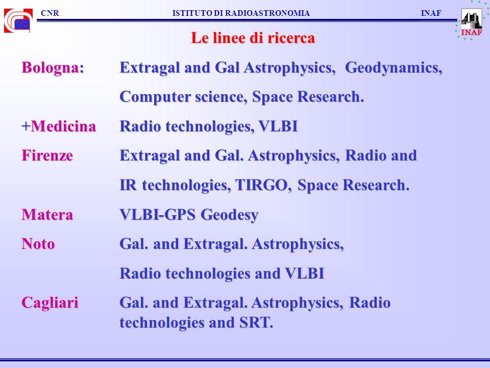 CNR ISTITUTO DI RADIOASTRONOMIA INAF I collegamenti nazionali ed internazionali Con gli Osservatori Con lUniversità (Dip.