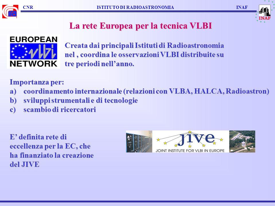CNR ISTITUTO DI RADIOASTRONOMIA INAF La rete Europea per la tecnica VLBI Creata dai principali Istituti di Radioastronomia nel, coordina le osservazioni VLBI distribuite su tre periodi nellanno.