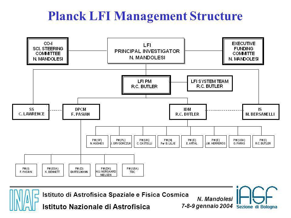 Istituto di Astrofisica Spaziale e Fisica Cosmica Istituto Nazionale di Astrofisica N. Mandolesi 7-8-9 gennaio 2004 Planck LFI Management Structure