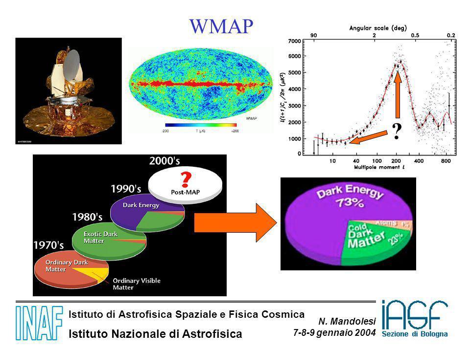 Istituto di Astrofisica Spaziale e Fisica Cosmica Istituto Nazionale di Astrofisica N. Mandolesi 7-8-9 gennaio 2004 ? WMAP