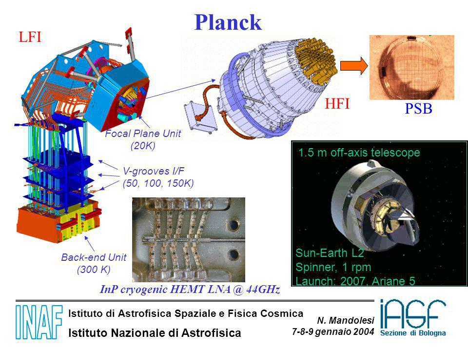 Istituto di Astrofisica Spaziale e Fisica Cosmica Istituto Nazionale di Astrofisica N. Mandolesi 7-8-9 gennaio 2004 Sun-Earth L2 Spinner, 1 rpm Launch