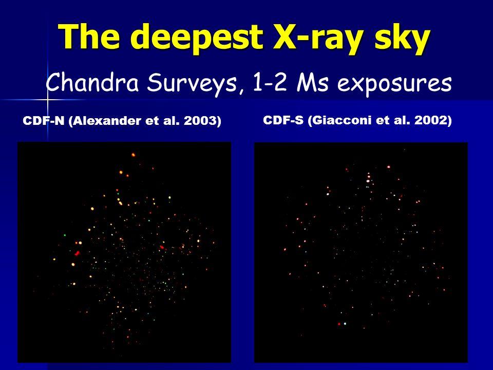 The deepest X-ray sky CDF-N (Alexander et al. 2003) CDF-S (Giacconi et al.