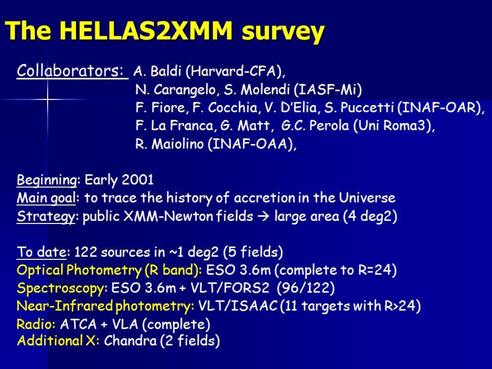 The HELLAS2XMM survey Collaborators: A. Baldi (Harvard-CFA), N.