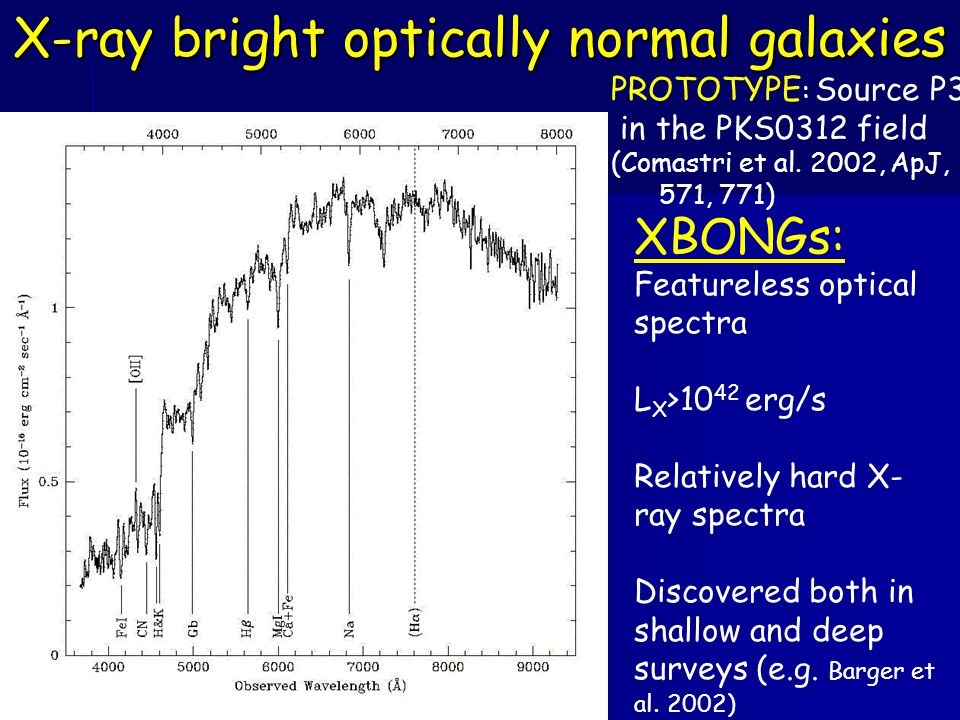 XBONGs: Featureless optical spectra L X >10 42 erg/s Relatively hard X- ray spectra Discovered both in shallow and deep surveys (e.g. Barger et al. 20