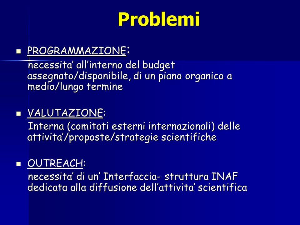 Problemi PROGRAMMAZIONE : PROGRAMMAZIONE : necessita allinterno del budget assegnato/disponibile, di un piano organico a medio/lungo termine necessita allinterno del budget assegnato/disponibile, di un piano organico a medio/lungo termine VALUTAZIONE: VALUTAZIONE: Interna (comitati esterni internazionali) delle attivita/proposte/strategie scientifiche Interna (comitati esterni internazionali) delle attivita/proposte/strategie scientifiche : OUTREACH: necessita di un Interfaccia- struttura INAF dedicata alla diffusione dellattivita scientifica necessita di un Interfaccia- struttura INAF dedicata alla diffusione dellattivita scientifica