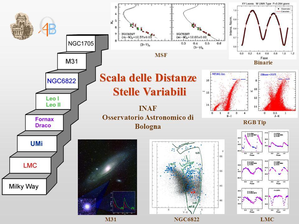 Bellazzini et al.2001, Ap. J. 556, 635 Bellazzini et al.