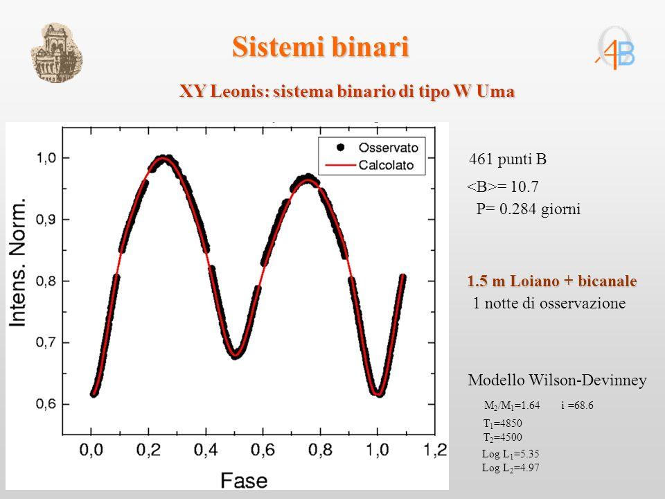 Sistemi binari 1.5 m Loiano + bicanale 1 notte di osservazione = 10.7 461 punti B P= 0.284 giorni XY Leonis: sistema binario di tipo W Uma Modello Wilson-Devinney M 2 /M 1 =1.64 i =68.6 T 1 =4850 T 2 =4500 Log L 1 =5.35 Log L 2 =4.97