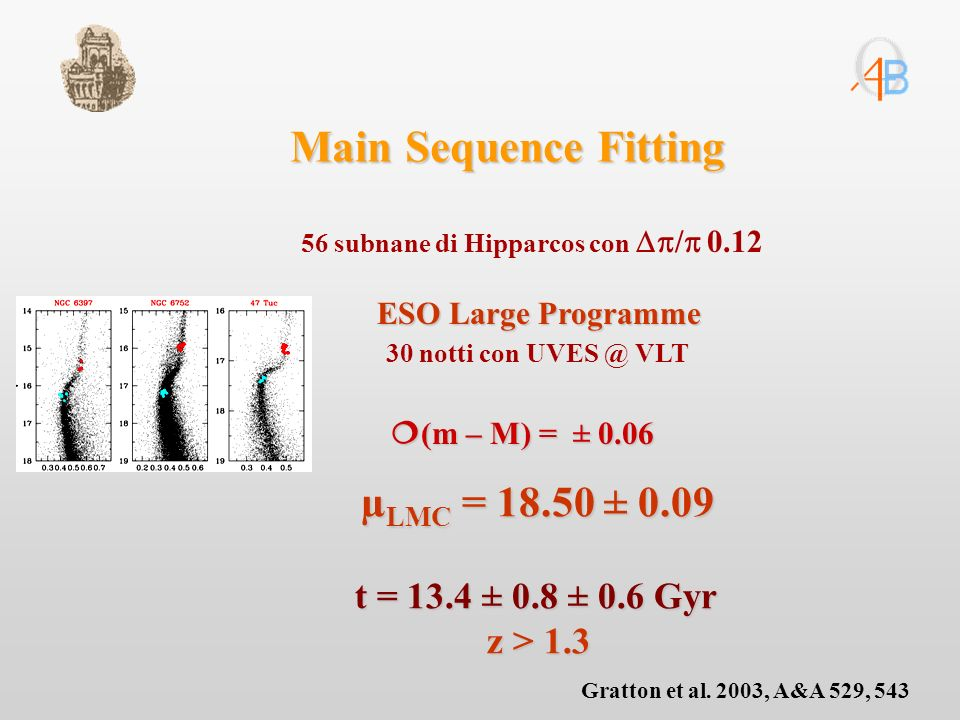 Main Sequence Fitting 56 subnane di Hipparcos con / 0.12 ESO Large Programme 30 notti con UVES @ VLT µ LMC µ LMC = 18.50 ± 0.09 t = 13.4 ± 0.8 ± 0.6 G