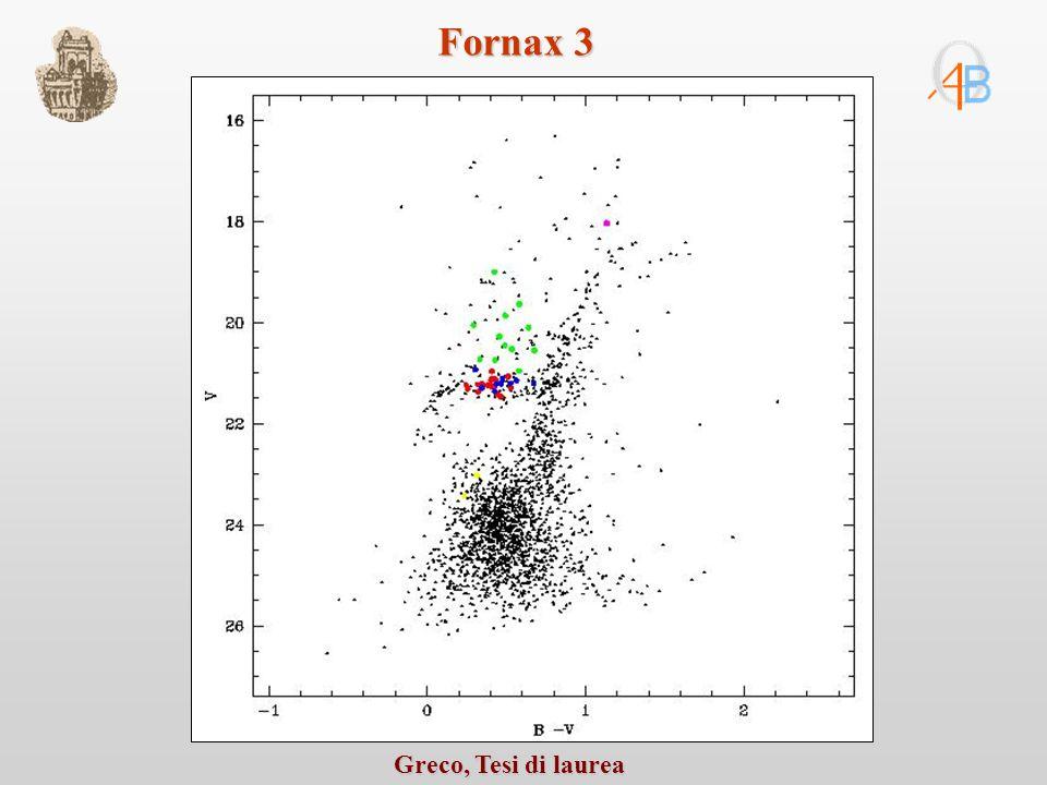 Fornax 3 Greco, Tesi di laurea