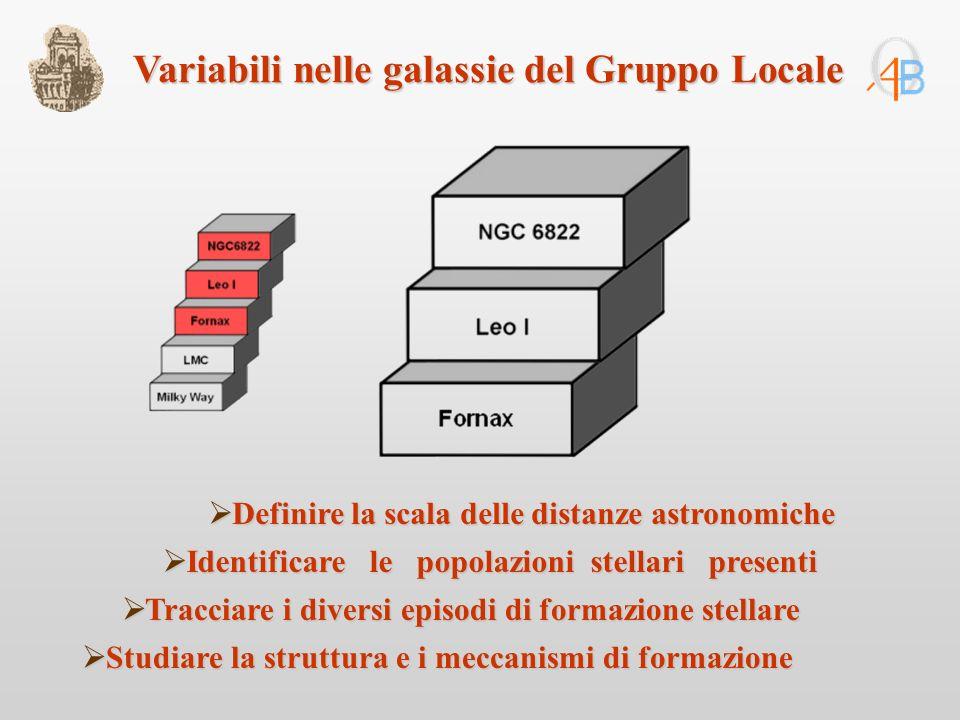 Di Fabrizio et al.2002, MNRAS 336, 841 Di Fabrizio et al.