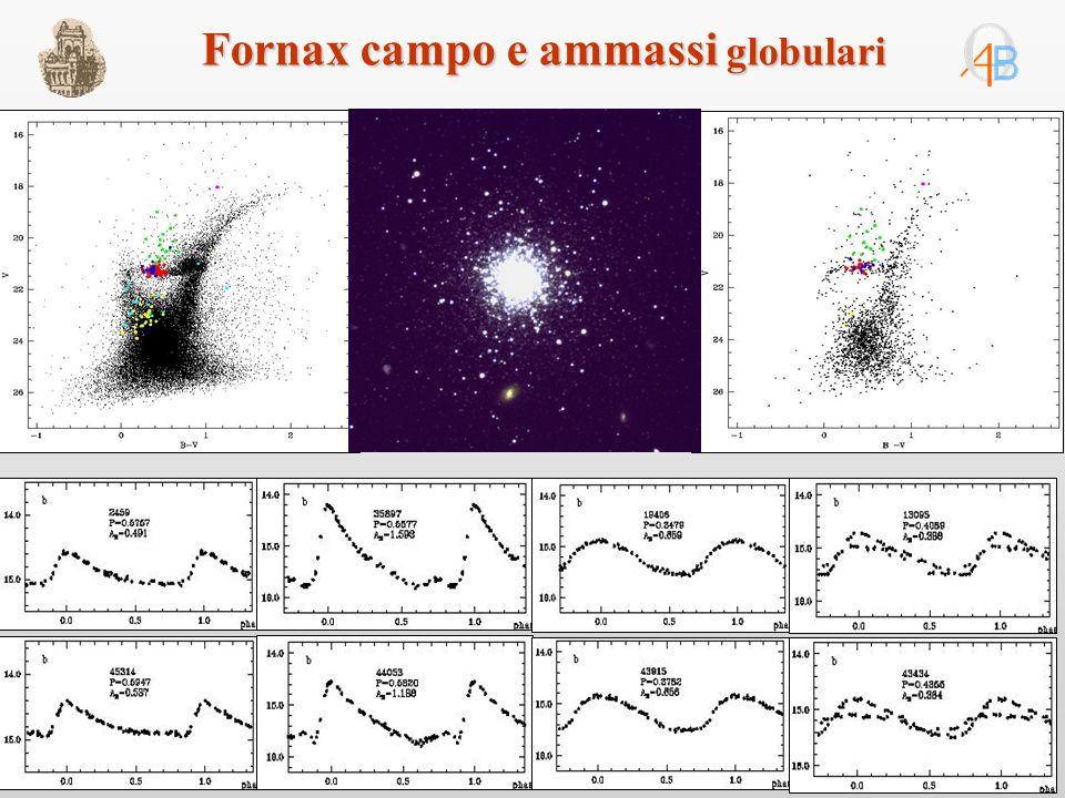 Fornax campo e ammassi globulari