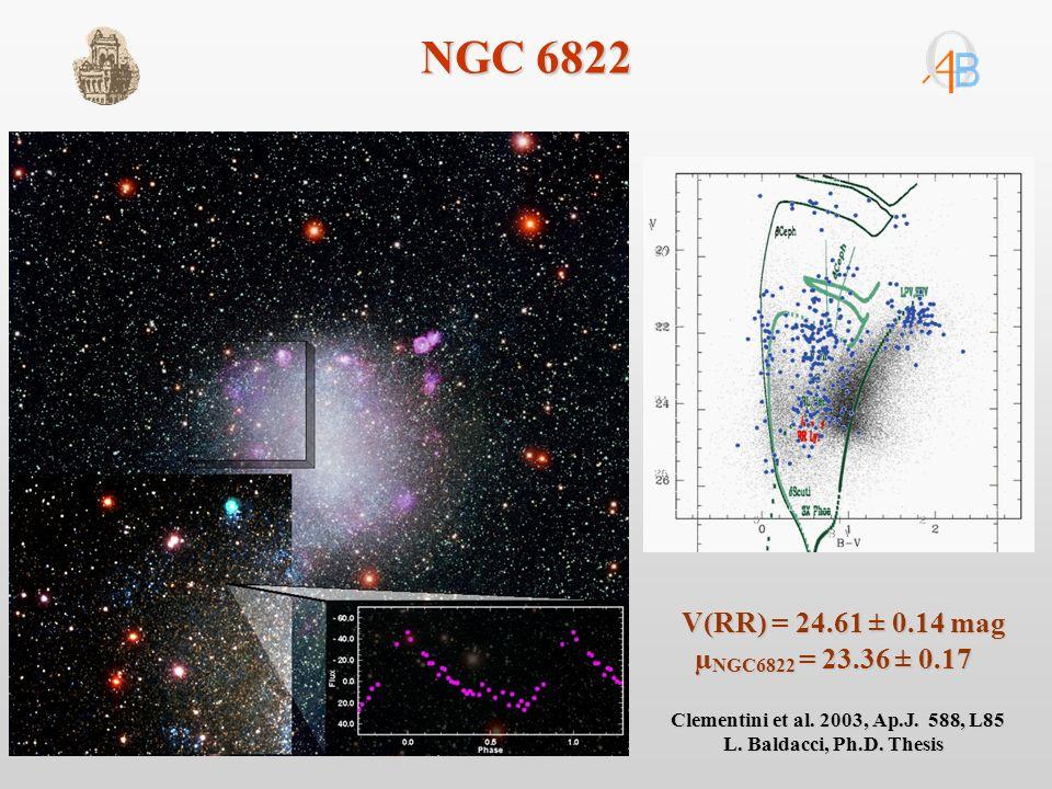 V(RR) = 24.61 ± 0.14 mag V(RR) = 24.61 ± 0.14 mag µ NGC6822 = 23.36 ± 0.17 Clementini et al.