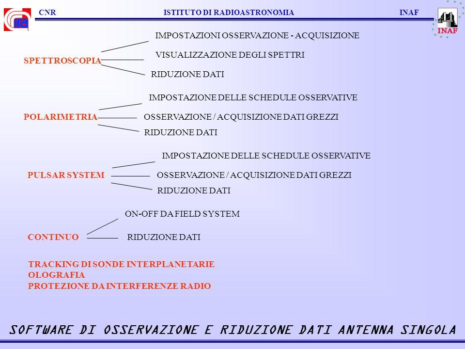 CNR ISTITUTO DI RADIOASTRONOMIA INAF SPETTROSCOPIA IMPOSTAZIONI OSSERVAZIONE - ACQUISIZIONE VISUALIZZAZIONE DEGLI SPETTRI RIDUZIONE DATI POLARIMETRIA