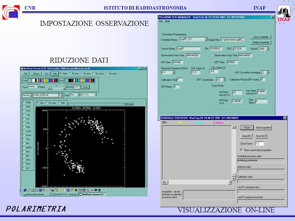 CNR ISTITUTO DI RADIOASTRONOMIA INAF POLARIMETRIA VISUALIZZAZIONE ON-LINE RIDUZIONE DATI IMPOSTAZIONE OSSERVAZIONE