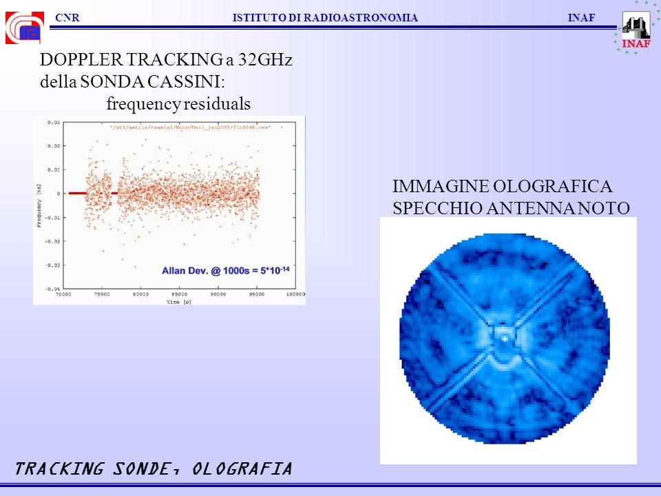 CNR ISTITUTO DI RADIOASTRONOMIA INAF DOPPLER TRACKING a 32GHz della SONDA CASSINI: frequency residuals TRACKING SONDE, OLOGRAFIA IMMAGINE OLOGRAFICA S