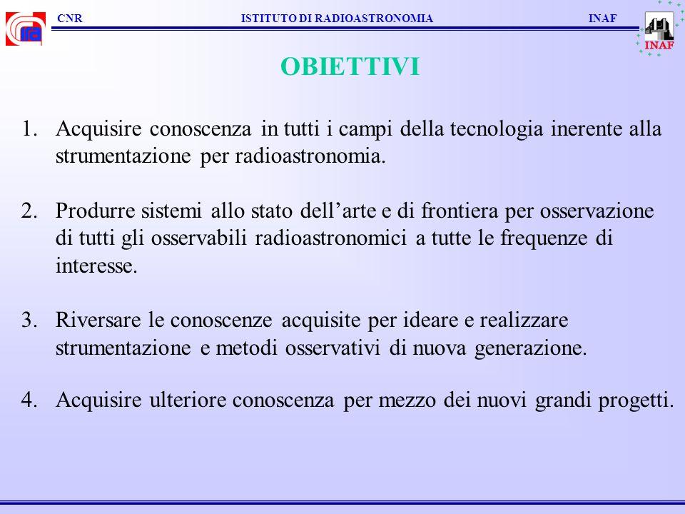 CNR ISTITUTO DI RADIOASTRONOMIA INAF OBIETTIVI 1.Acquisire conoscenza in tutti i campi della tecnologia inerente alla strumentazione per radioastronom