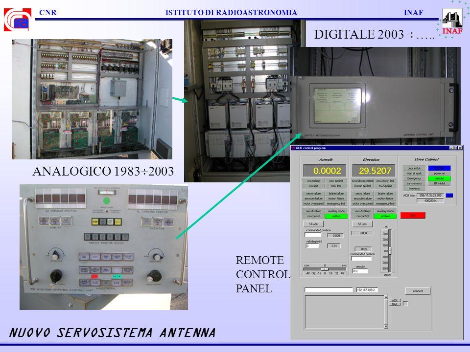 CNR ISTITUTO DI RADIOASTRONOMIA INAF NUOVO SERVOSISTEMA ANTENNA ANALOGICO 1983 2003 DIGITALE 2003 ….. REMOTE CONTROL PANEL