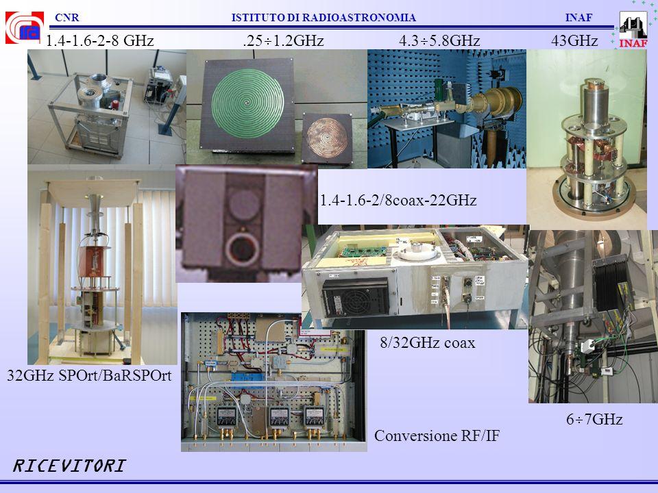 CNR ISTITUTO DI RADIOASTRONOMIA INAF RICEVITORI 1.4-1.6-2-8 GHz.25 1.2GHz 4.3 5.8GHz 43GHz 32GHz SPOrt/BaRSPOrt 1.4-1.6-2/8coax-22GHz 8/32GHz coax Con