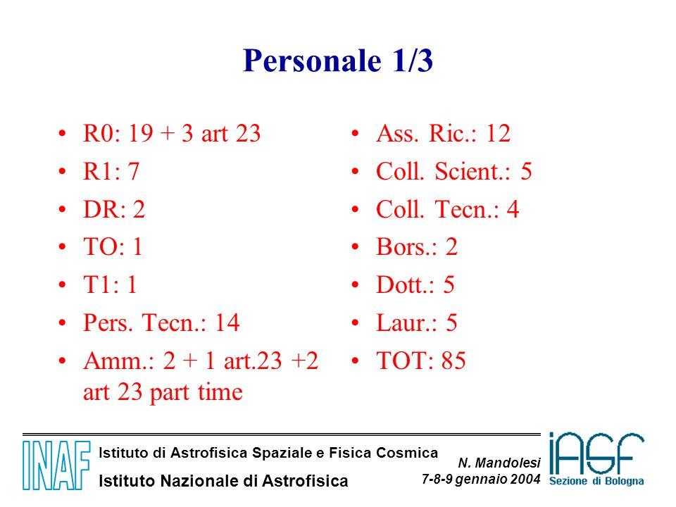 Istituto di Astrofisica Spaziale e Fisica Cosmica Istituto Nazionale di Astrofisica N. Mandolesi 7-8-9 gennaio 2004 Personale 1/3 R0: 19 + 3 art 23 R1