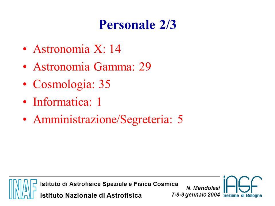 Istituto di Astrofisica Spaziale e Fisica Cosmica Istituto Nazionale di Astrofisica N. Mandolesi 7-8-9 gennaio 2004 Personale 2/3 Astronomia X: 14 Ast