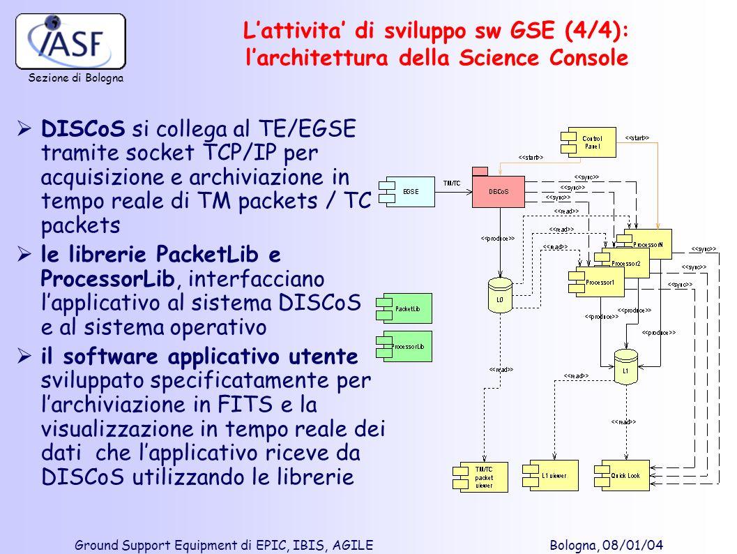 Sezione di Bologna Ground Support Equipment di EPIC, IBIS, AGILE Bologna, 08/01/04 DISCoS si collega al TE/EGSE tramite socket TCP/IP per acquisizione
