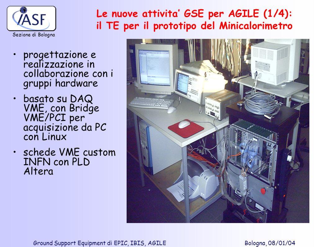 Sezione di Bologna Ground Support Equipment di EPIC, IBIS, AGILE Bologna, 08/01/04 Le nuove attivita GSE per AGILE (1/4): il TE per il prototipo del M