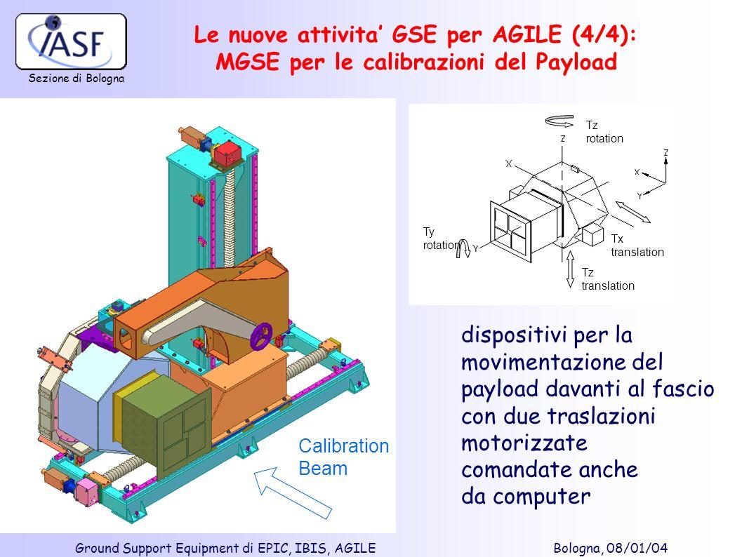 Sezione di Bologna Ground Support Equipment di EPIC, IBIS, AGILE Bologna, 08/01/04 Tx translation Tz translation Tz rotation Ty rotation Calibration B