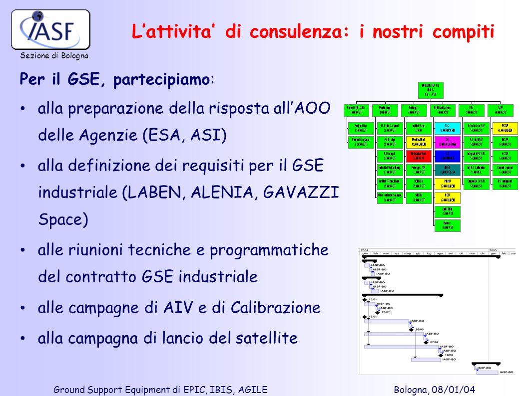 Sezione di Bologna Ground Support Equipment di EPIC, IBIS, AGILE Bologna, 08/01/04 Per il GSE, partecipiamo: alla preparazione della risposta allAOO d