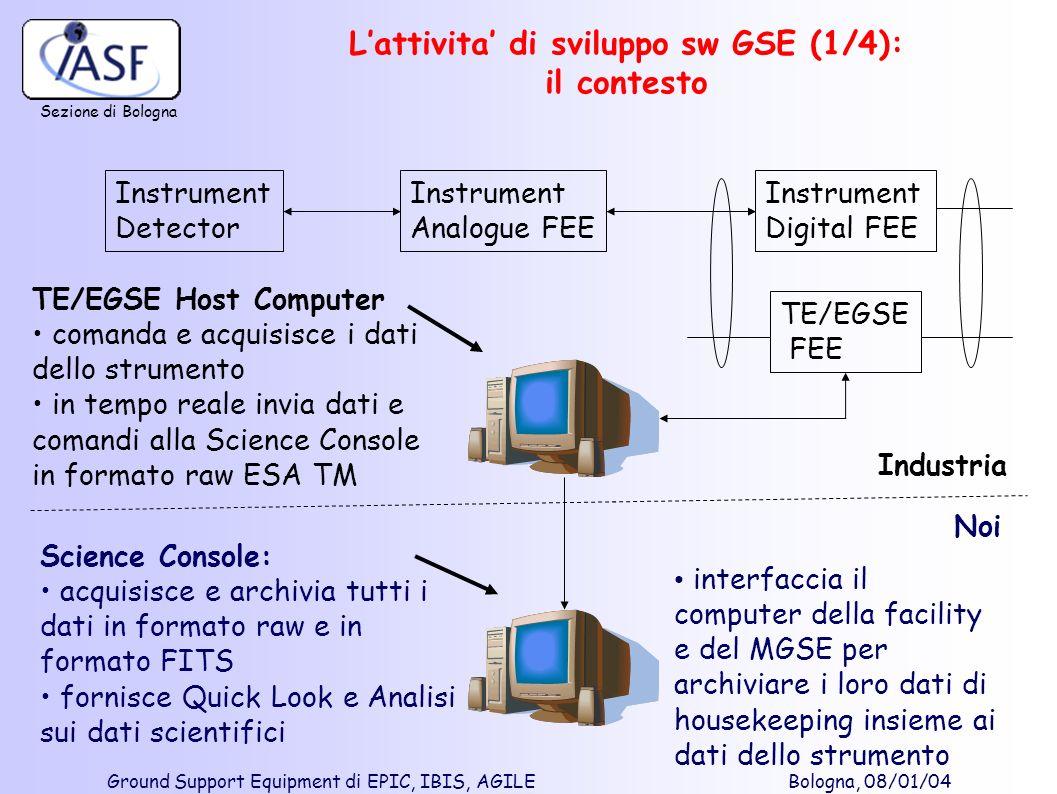 Sezione di Bologna Ground Support Equipment di EPIC, IBIS, AGILE Bologna, 08/01/04 Instrument Detector Instrument Analogue FEE Instrument Digital FEE