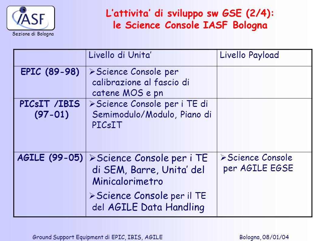 Sezione di Bologna Ground Support Equipment di EPIC, IBIS, AGILE Bologna, 08/01/04 Livello di UnitaLivello Payload EPIC (89-98) Science Console per ca