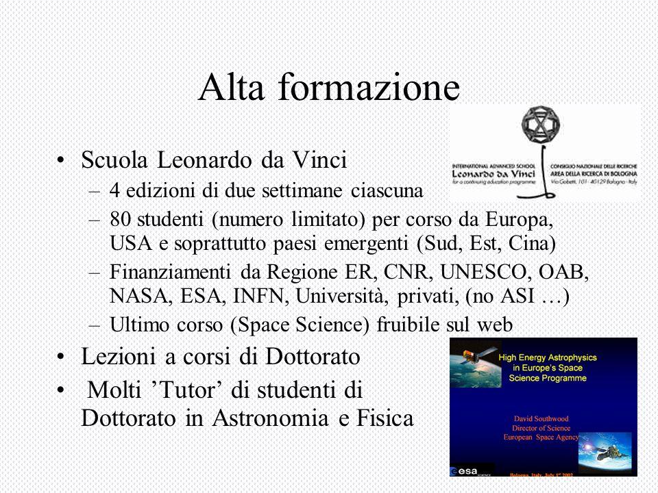 Alta formazione Scuola Leonardo da Vinci –4 edizioni di due settimane ciascuna –80 studenti (numero limitato) per corso da Europa, USA e soprattutto paesi emergenti (Sud, Est, Cina) –Finanziamenti da Regione ER, CNR, UNESCO, OAB, NASA, ESA, INFN, Università, privati, (no ASI …) –Ultimo corso (Space Science) fruibile sul web Lezioni a corsi di Dottorato Molti Tutor di studenti di Dottorato in Astronomia e Fisica