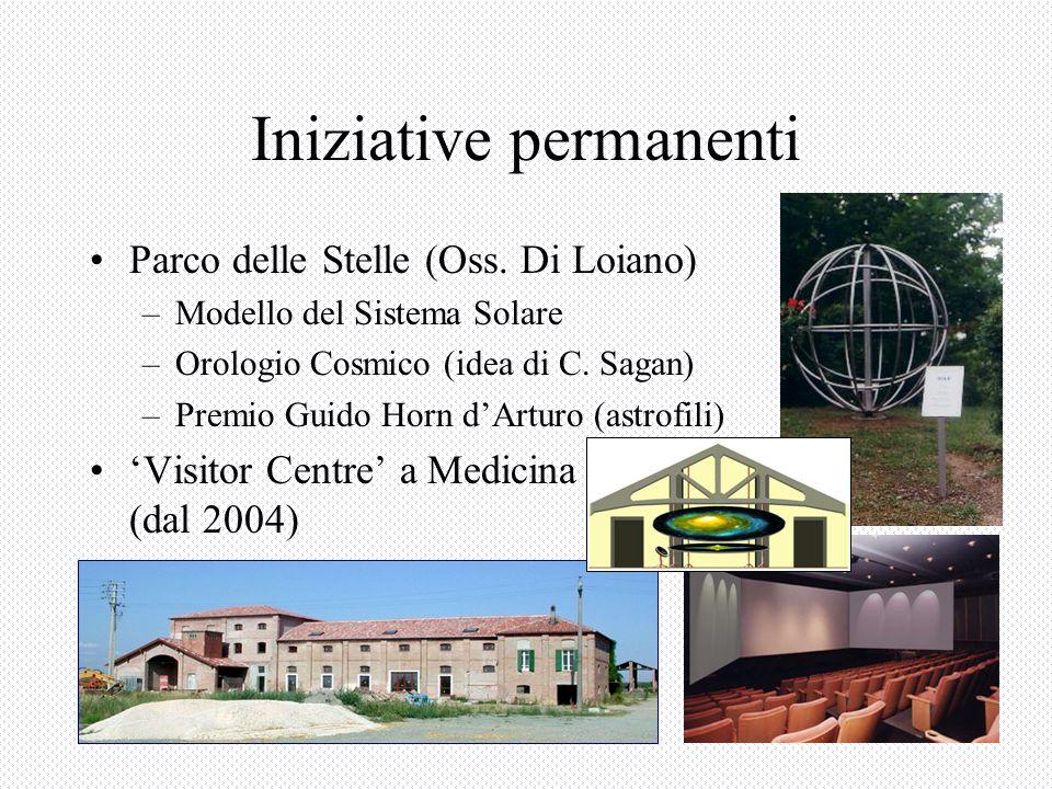 Altre iniziative Futurshow –2001: BeppoSAX –2002: Planck Mostra Universo 2000 in tour –Cagliari –Cuneo –Cremona –Lecce –Roma (3 volte) –Festa dellUnità (Nazionale e locale) Contributo alla mostra Scientifico-artistica Cosmographia