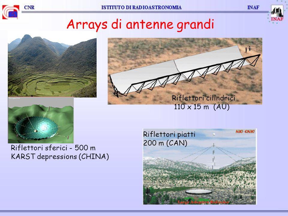 Riflettori sferici - 500 m KARST depressions (CHINA) Arrays di antenne grandi Riflettori piatti 200 m (CAN) Riflettori cilindrici 110 x 15 m (AU)