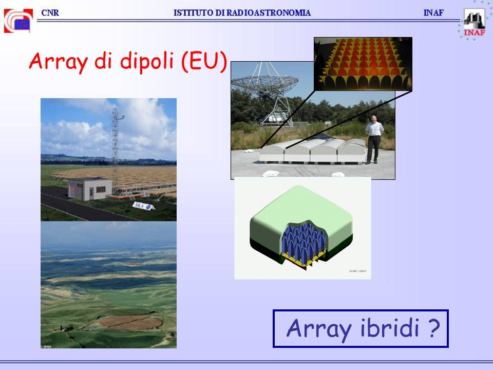 Array di dipoli (EU) Array ibridi ?
