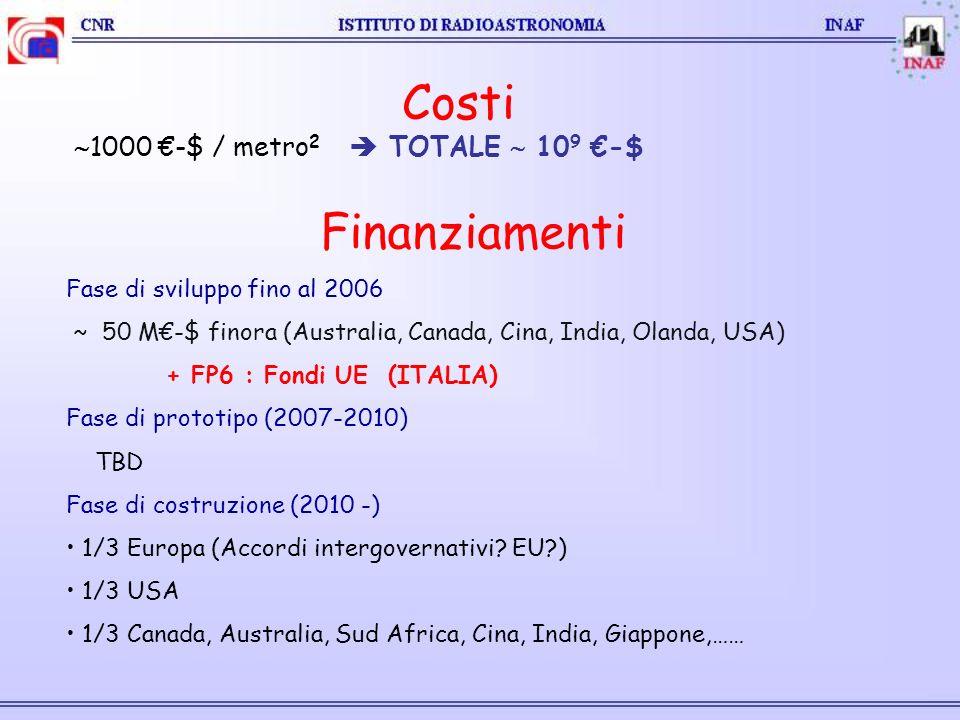 Finanziamenti Fase di sviluppo fino al 2006 ~ 50 M-$ finora (Australia, Canada, Cina, India, Olanda, USA) + FP6 : Fondi UE (ITALIA) Fase di prototipo (2007-2010) TBD Fase di costruzione (2010 -) 1/3 Europa (Accordi intergovernativi.