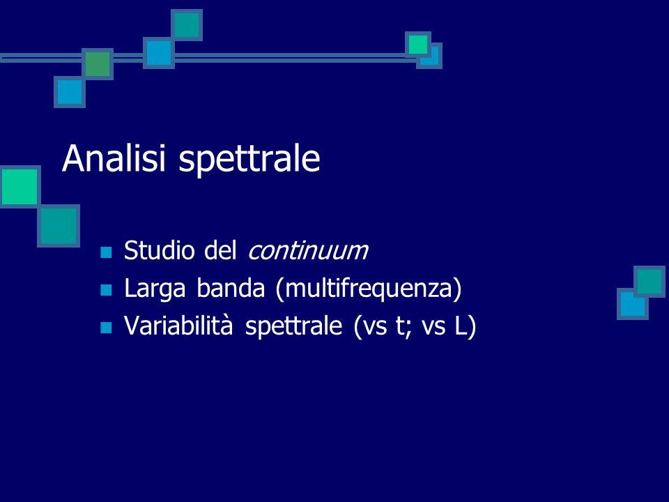 Analisi spettrale Studio del continuum Larga banda (multifrequenza) Variabilità spettrale (vs t; vs L)