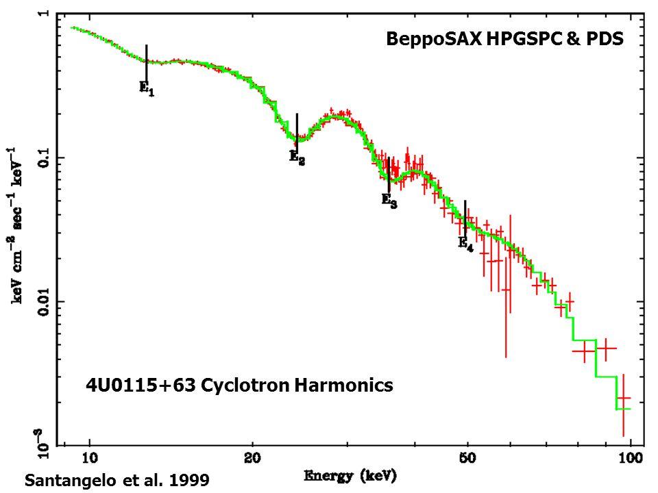 Santangelo et al. 1999 4U0115+63 Cyclotron Harmonics BeppoSAX HPGSPC & PDS