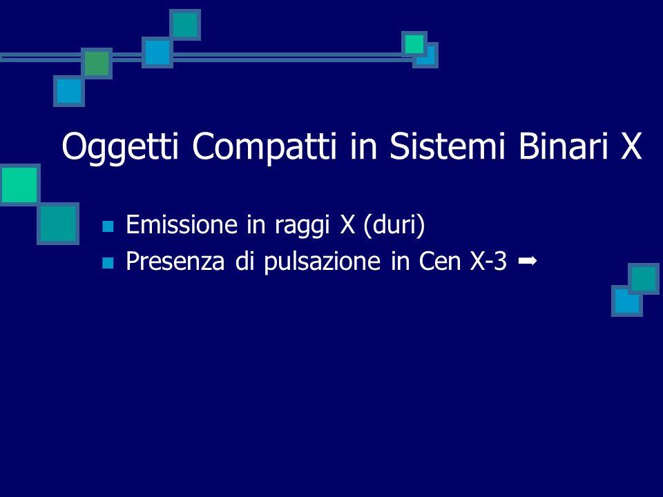 Oggetti Compatti in Sistemi Binari X Emissione in raggi X (duri) Presenza di pulsazione in Cen X-3