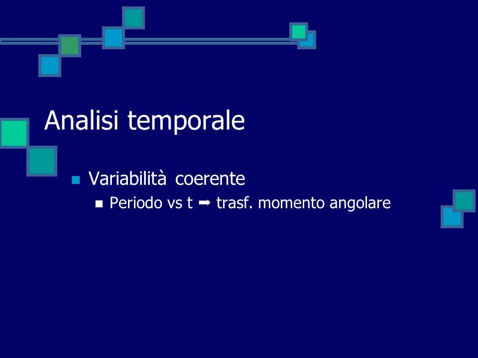 Analisi temporale Variabilità coerente Periodo vs t trasf. momento angolare