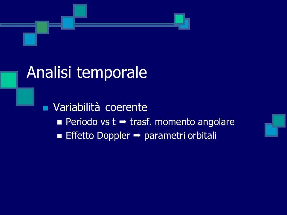 Analisi temporale Variabilità coerente Periodo vs t trasf. momento angolare Effetto Doppler parametri orbitali