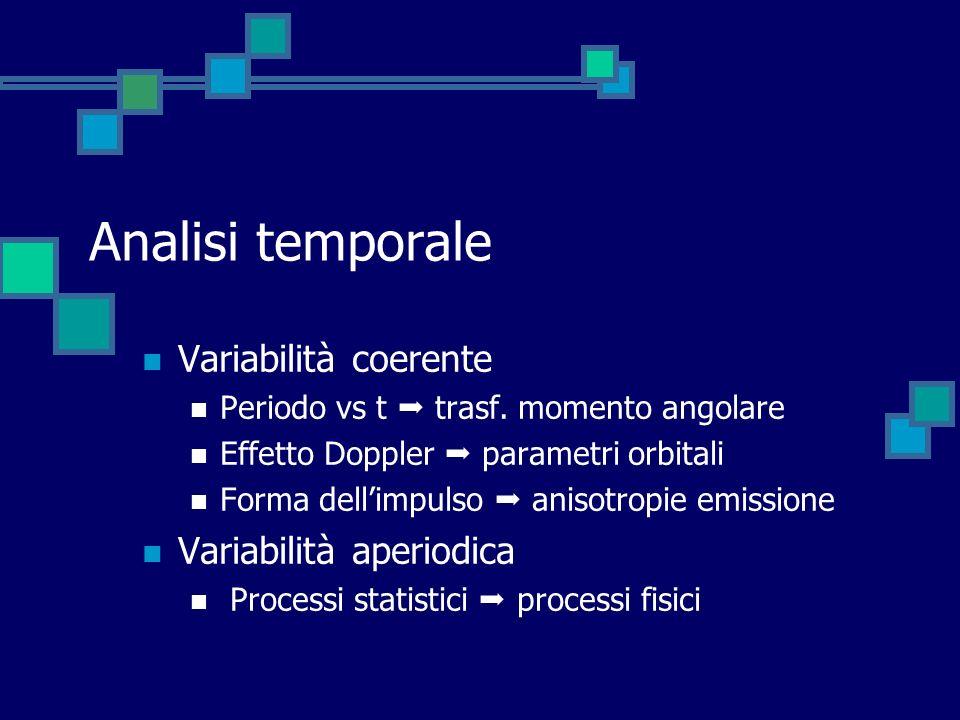 Analisi temporale Variabilità coerente Periodo vs t trasf. momento angolare Effetto Doppler parametri orbitali Forma dellimpulso anisotropie emissione