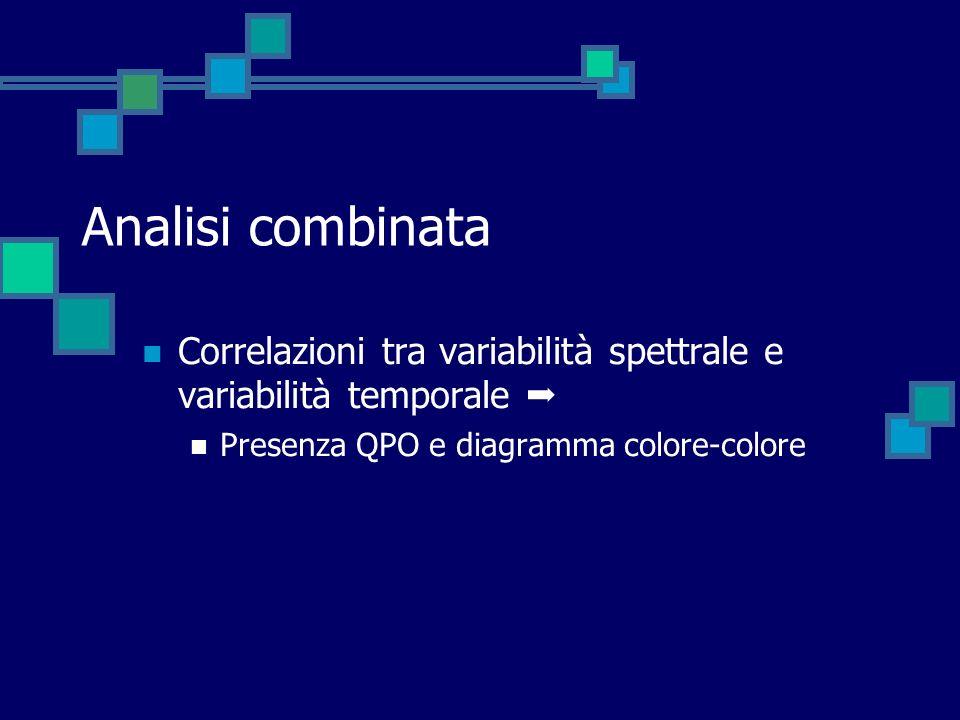 Analisi combinata Correlazioni tra variabilità spettrale e variabilità temporale Presenza QPO e diagramma colore-colore