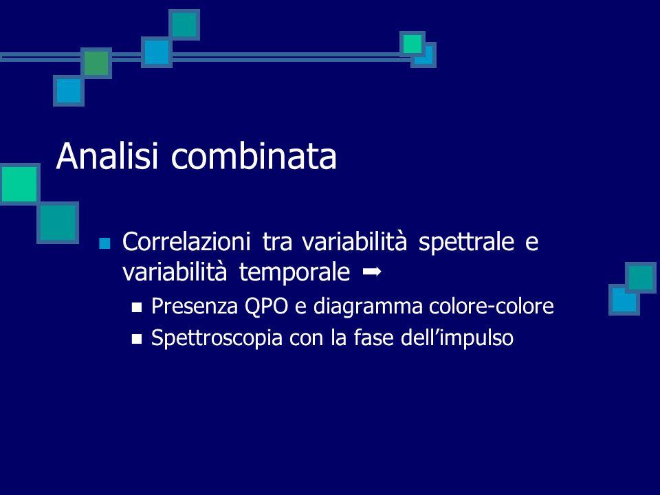 Analisi combinata Correlazioni tra variabilità spettrale e variabilità temporale Presenza QPO e diagramma colore-colore Spettroscopia con la fase dell