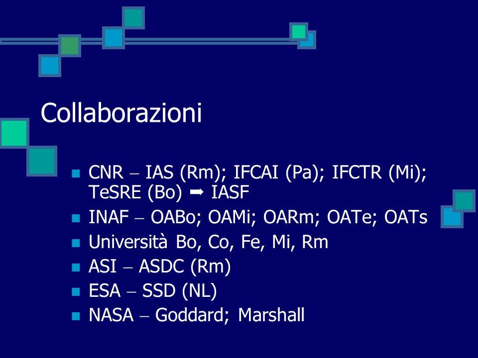 Collaborazioni CNR IAS (Rm); IFCAI (Pa); IFCTR (Mi); TeSRE (Bo) IASF INAF OABo; OAMi; OARm; OATe; OATs Università Bo, Co, Fe, Mi, Rm ASI ASDC (Rm) ESA