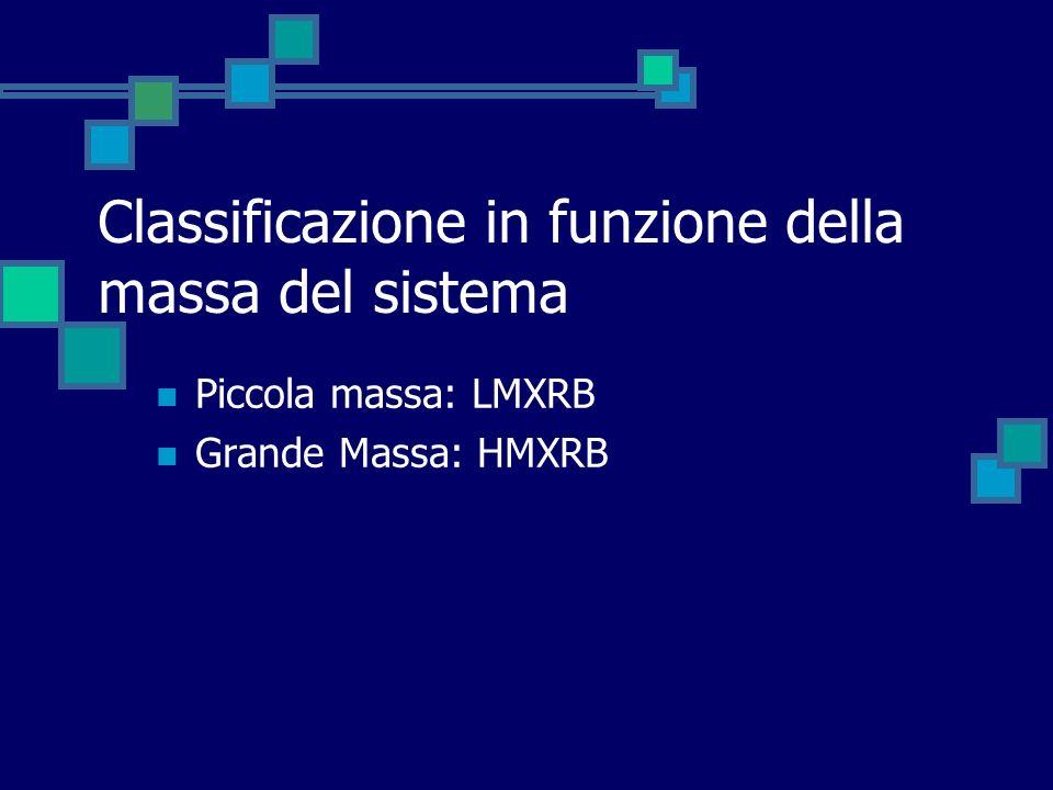 Classificazione in funzione della massa del sistema Piccola massa: LMXRB Grande Massa: HMXRB