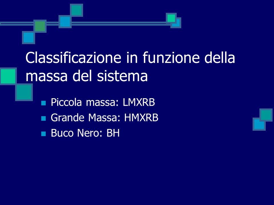 Classificazione in funzione della massa del sistema Piccola massa: LMXRB Grande Massa: HMXRB Buco Nero: BH