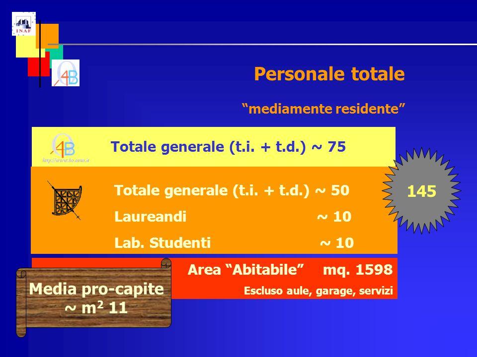 Personale totale mediamente residente Totale generale (t.i.